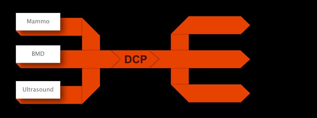 DICOM Capacitor flow diagram.